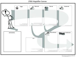 JTBD Magnifier Canvas