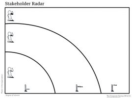 Stakeholder radar